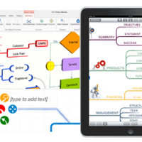 iMindMap Upgrades