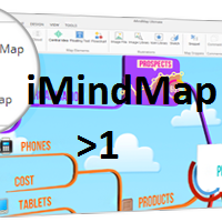 iMindMap software meerdere licenties